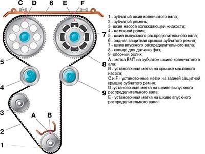 схема грм 16 клапанов