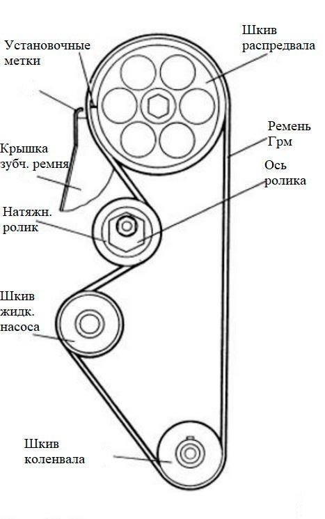 Схема 2108