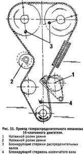 Схема ГРМ 16 клапанный двигатель