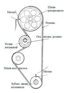схема ваз 2110 8 клапанов