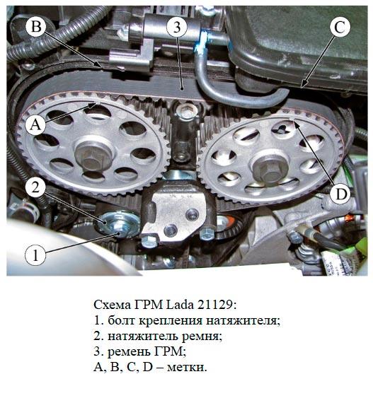 Схема ГРМ Lada Vesta с двигателем 21129