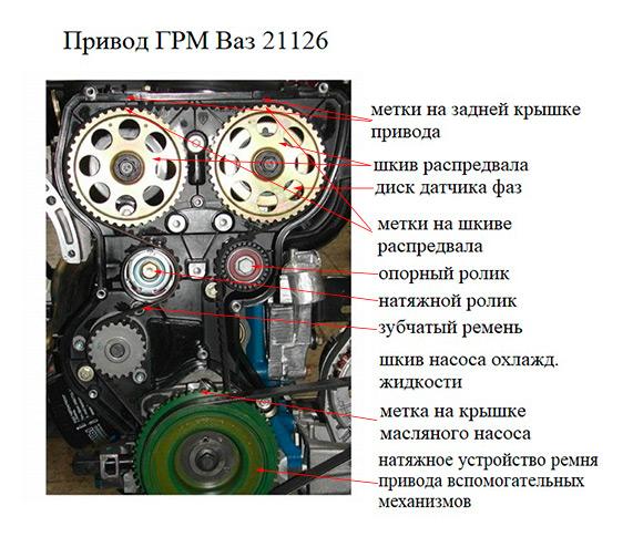 Привод ГРМ Ваз 21126