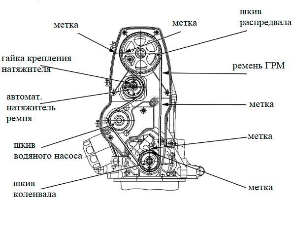 Схема ГРМ мотор 11189