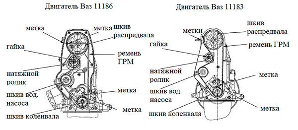 Cхема грм 8-ми клапанных Лада Гранта