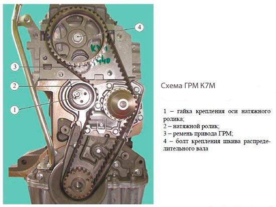 Схема ГРМ двигатель К7М