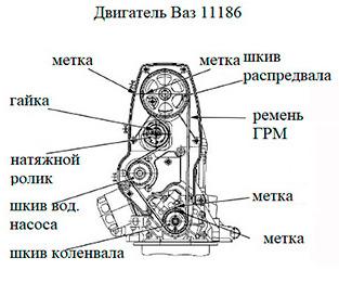 Схема ГРМ 11186