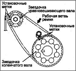 Ремень привода балансированого механизма