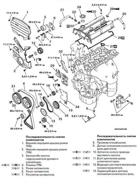 Схема газораспределительного механизма