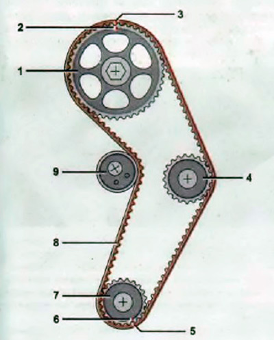 Схема ГРМ